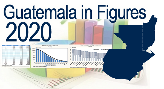 Guatemala in Figures 2020